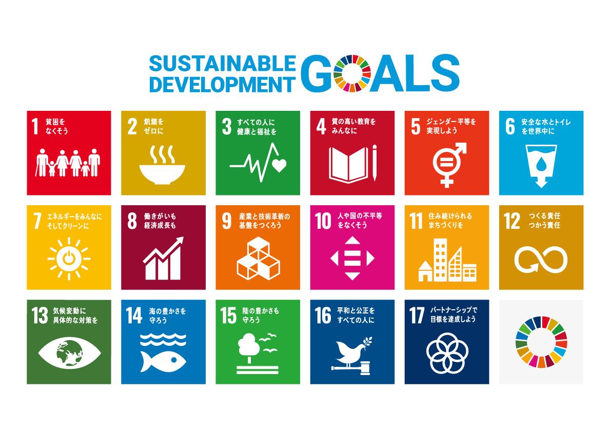 SDGsのポスター・ロゴ・アイコンおよびガイドライン